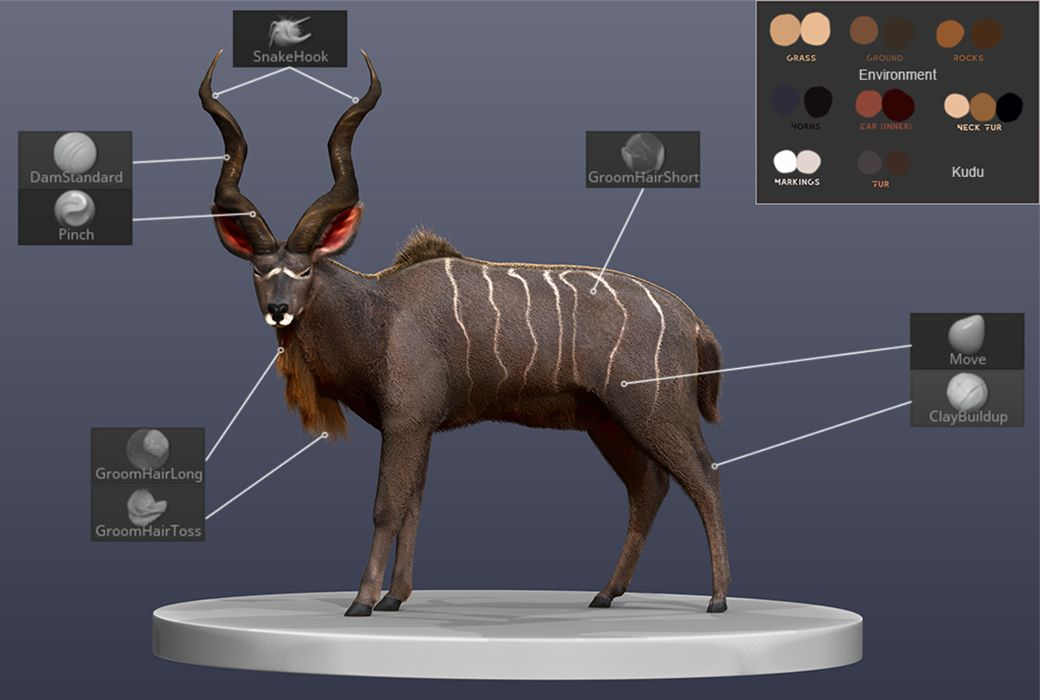 Greater Kudu Project Breakdown