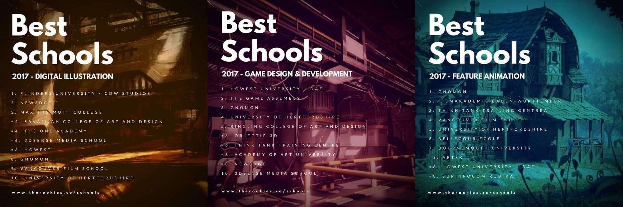 2017-Best-Schools---The-Rookies